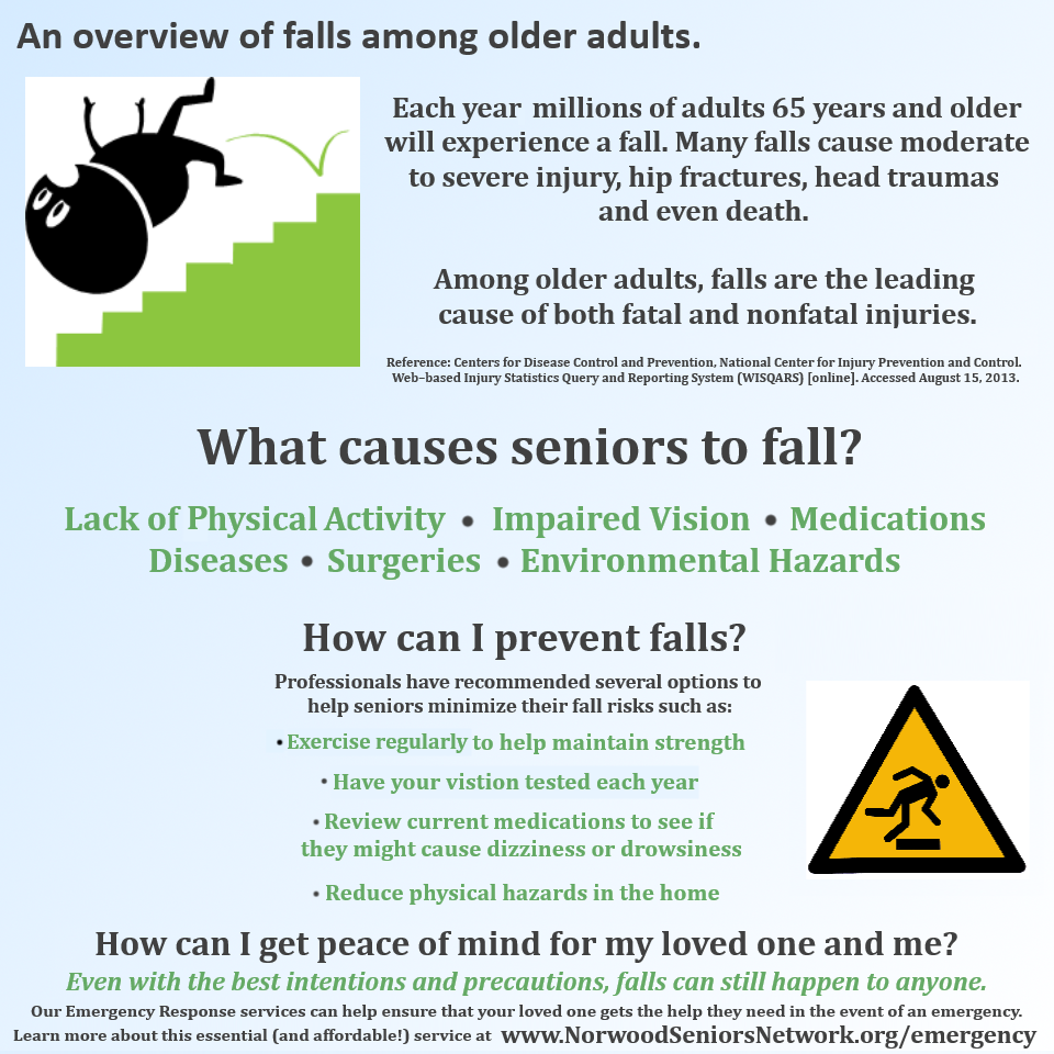 Falls can be especially traumatic for those 65 years and