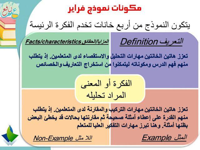 استراتيجية نموذج فراير ضمن استراتيجات التعلم النشط Frayer Model ...