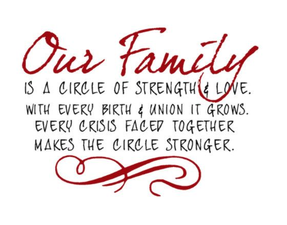 Our Family Is A Circle Of Strength And Love By Householdwords 500