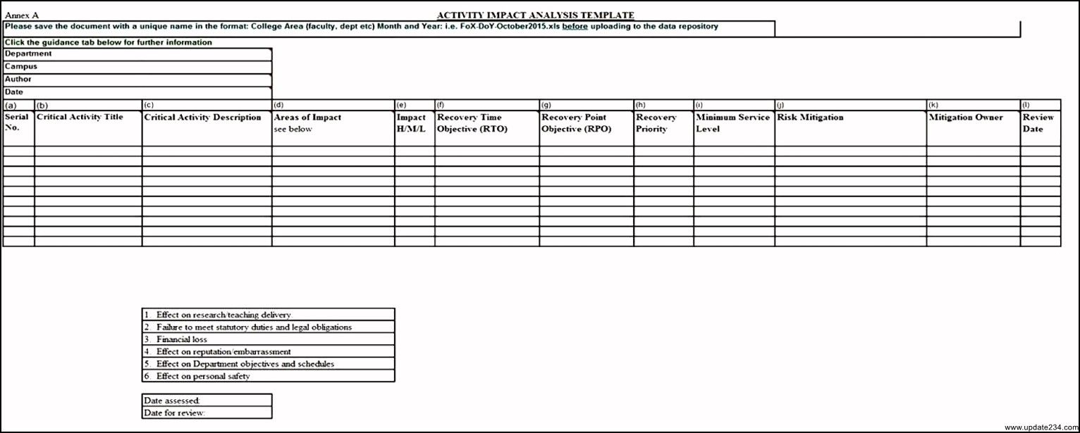 Business Impact Analysis Template  Analysis Templates