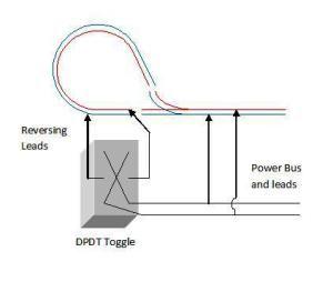 building and wiring model railroad reverse loops train layout  ho track reverse loop wiring #8