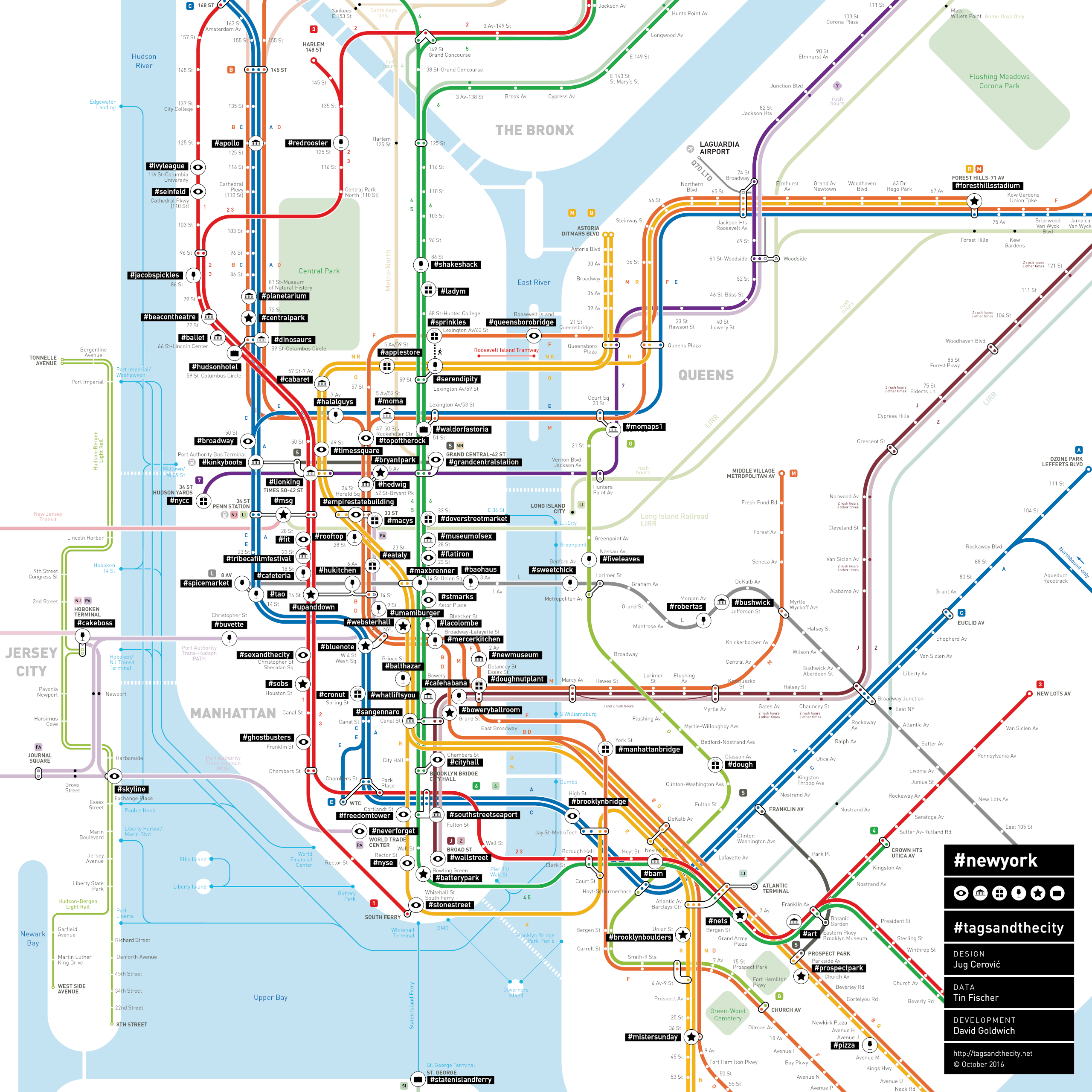 Subway Map D Train.New York City Subway By Most Popular Instagram Hashtags Places I D