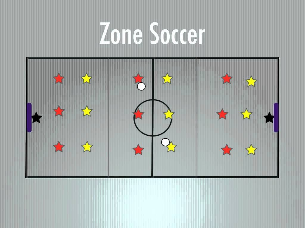 P E Games Zone Soccer Physical Education Activities Physical