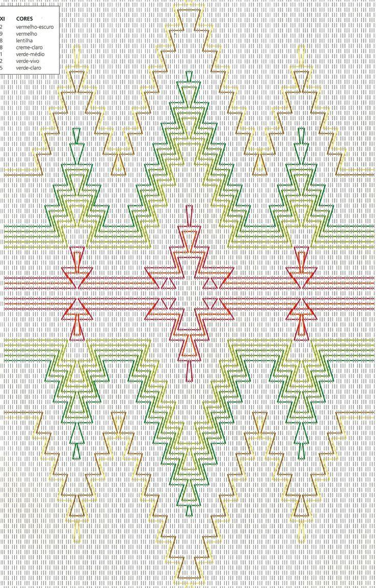 İlgili resim | embroidery | Pinterest | Bordado, Puntos y Toallas