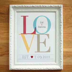 The Gift Insider 3 Personalized Wedding Gifts Unique Wedding Gifts Wedding Prints