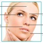 Botox Free Download HD Images