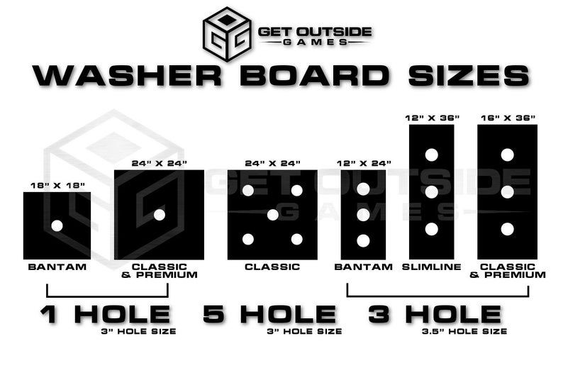 Classic 5 Hole Washer Toss Washer Game Boards by Get