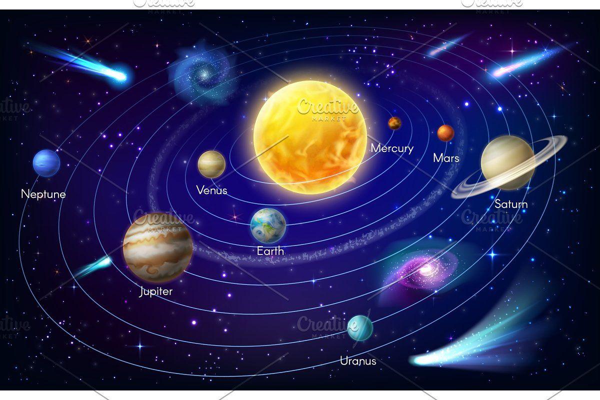 Solar System Planets Galaxy Icons Solar System Planets Solar System Solar System Wallpaper