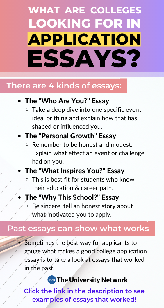 Best site to buy college essay