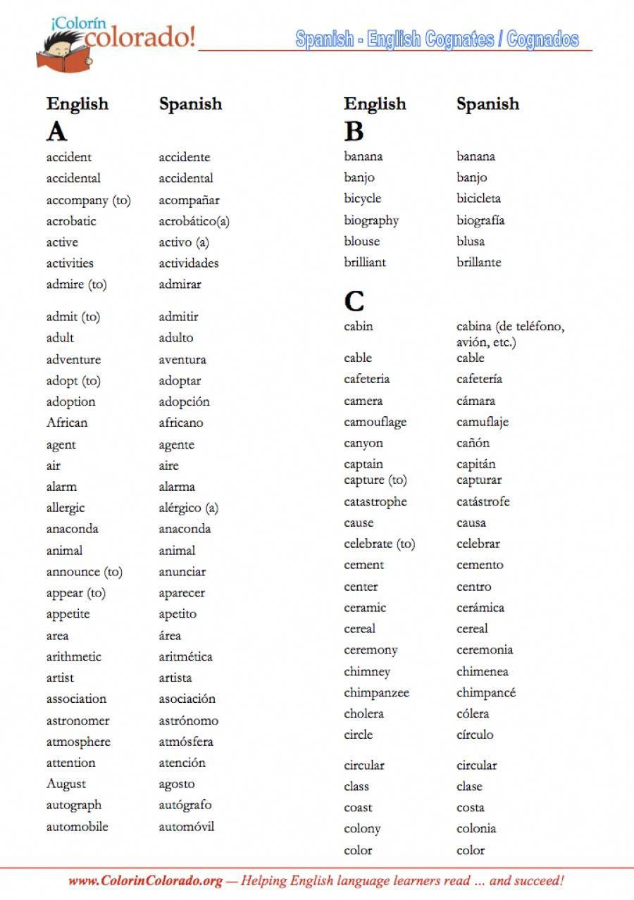 hight resolution of Spanish - English Cognates #ELL #education   Cognates