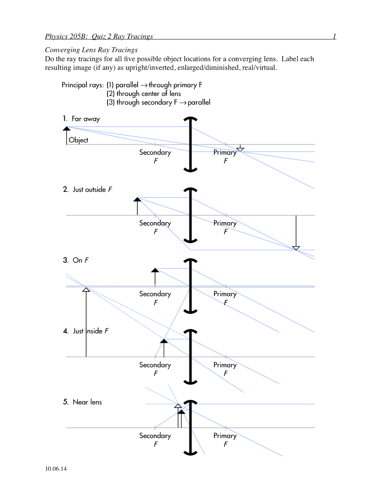 Jacobs Physics Ray Diagram Practice Sheet Wiring Diagram