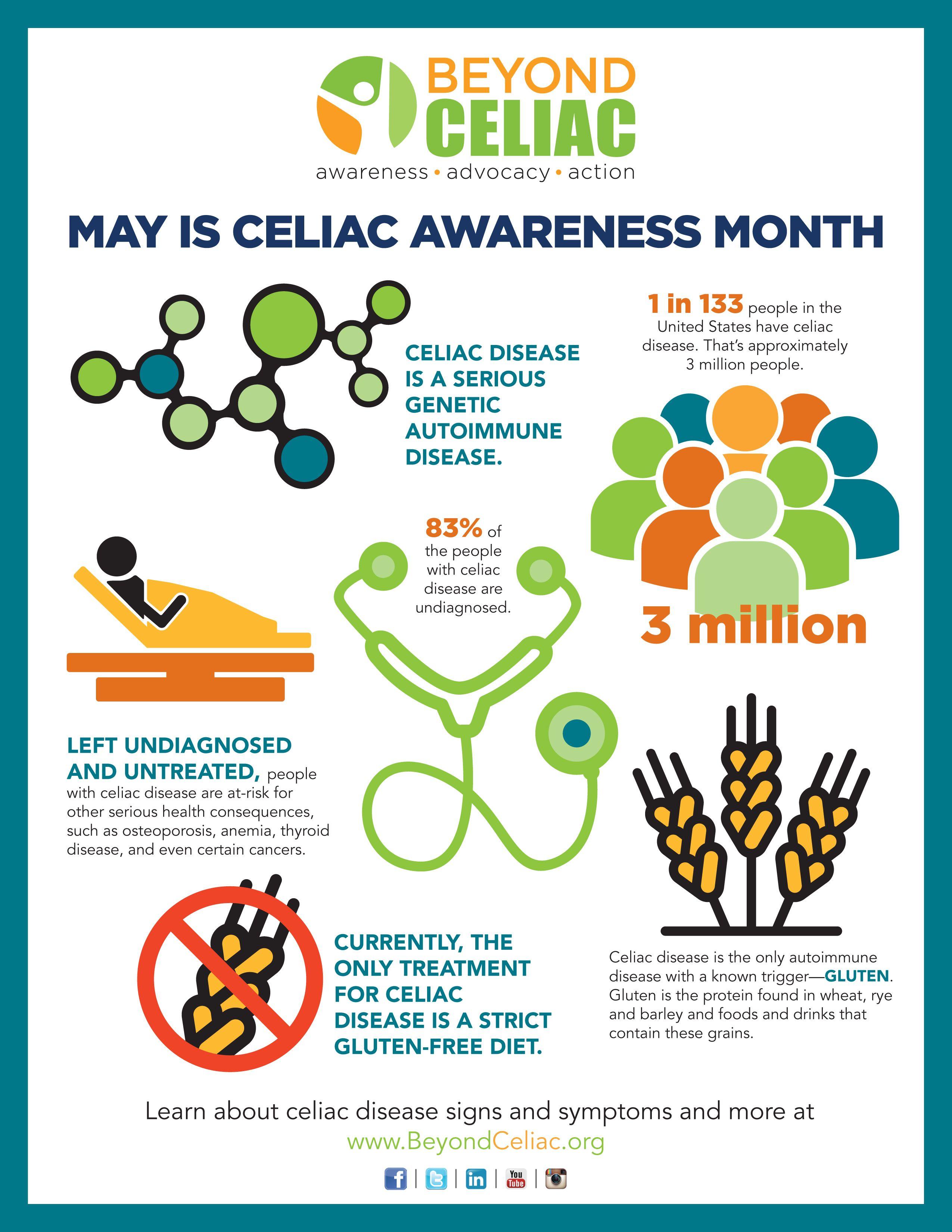 Fast Facts Infographic About Celiac Disease Celiac Celiac