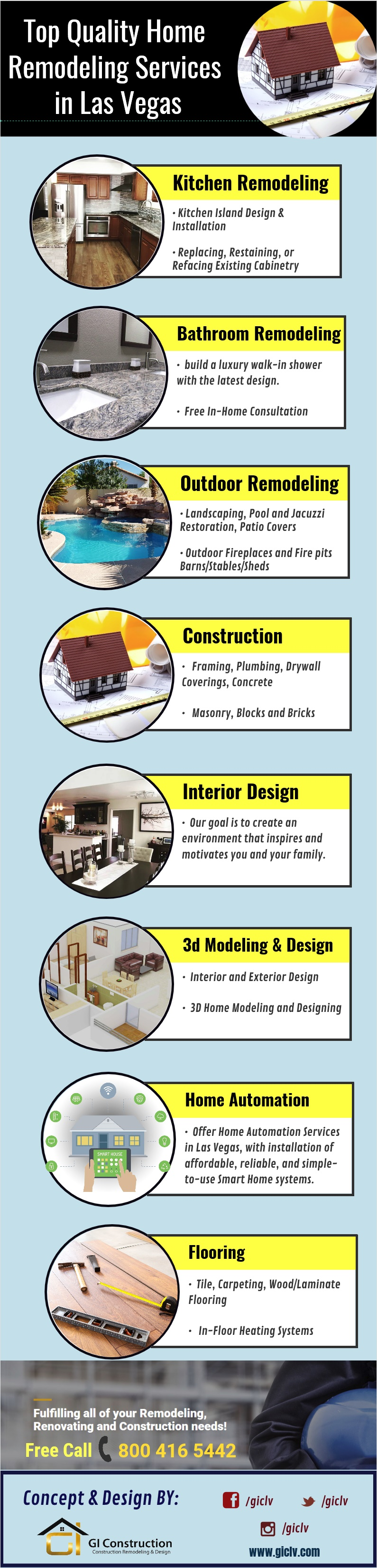 Looking for a top quality home remodeling services in Las Vegas? GI Construction is providing you best remodeling, renovation and construction services in Las Vegas. Our expert team will help you to solve all kinds of issues. Feel free to visit our website http://www.giclv.com/services/home-remodeling/ and call us on 800 416 5442.