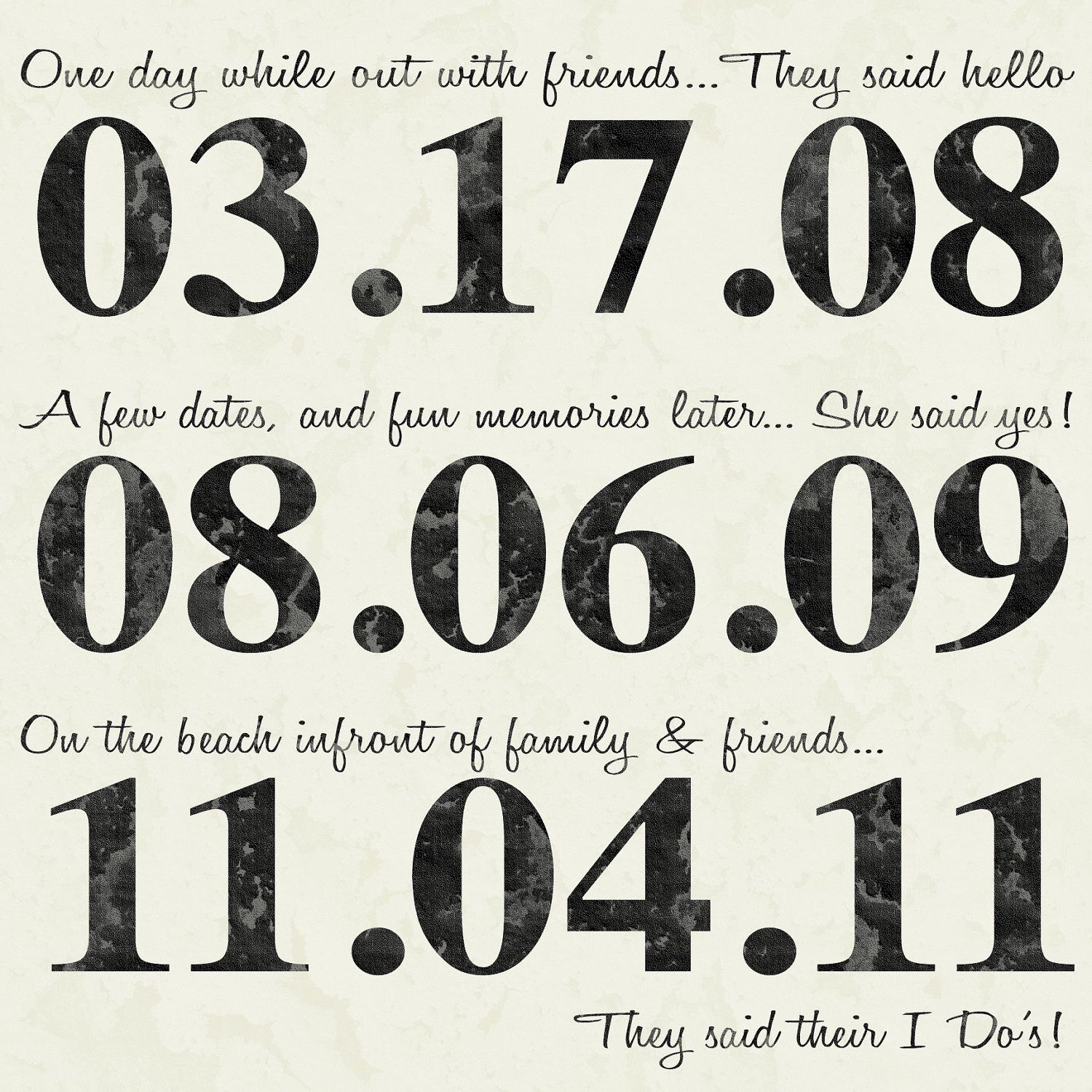 Personalized couples important dates, engagement gift, Dates to ...
