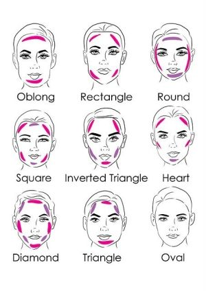Find Your Face Shape Then Look Up Makeup Contouring For Your