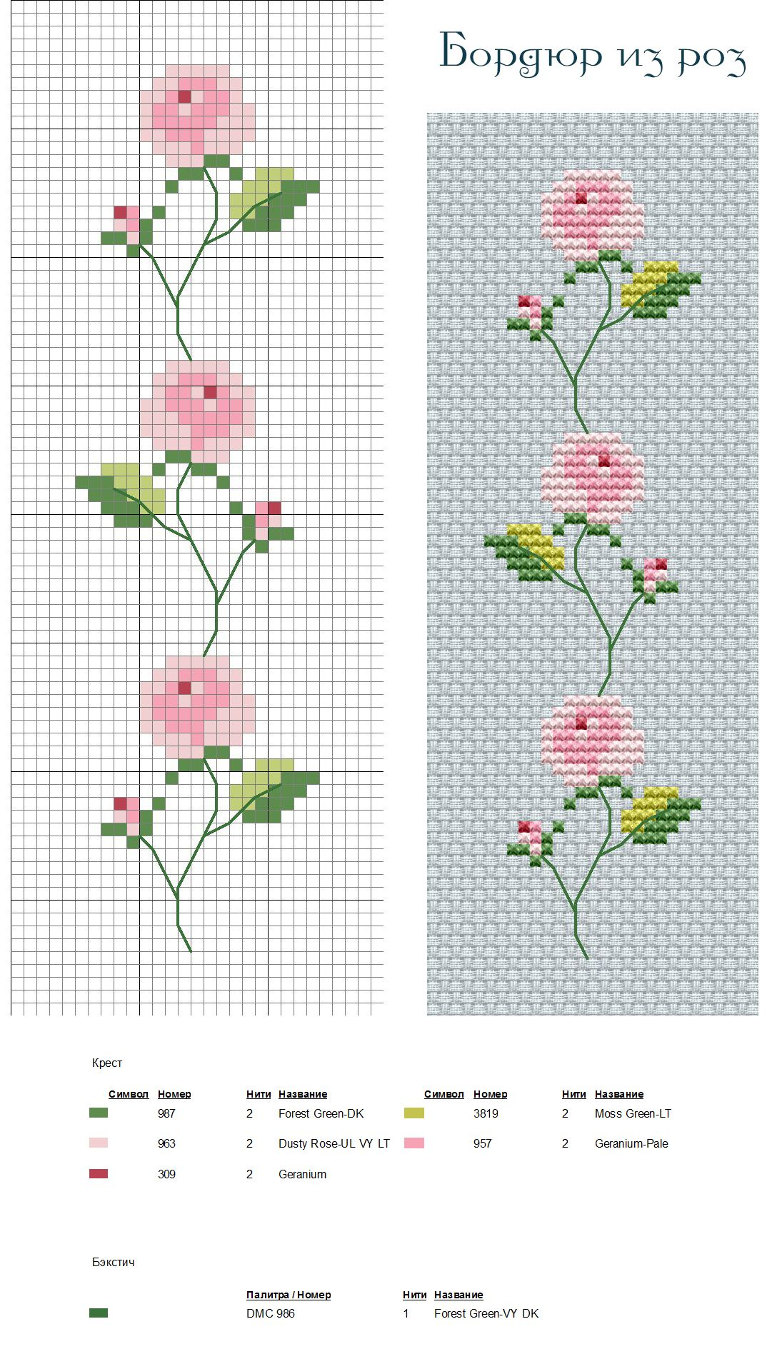 Pin de Janet Moore en Cross stitch | Pinterest | Punto de cruz ...