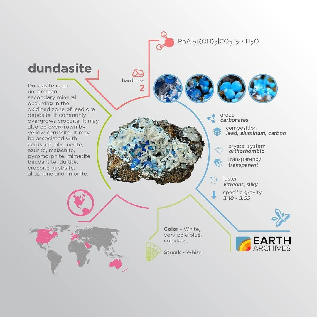 Dundasite is named after the type locality Dundas Tasmania Australia where the mineral was first discovered in the Adelaide Proprietary Mine. #science #nature #geology #minerals #rocks #infographic #earth #dundasite