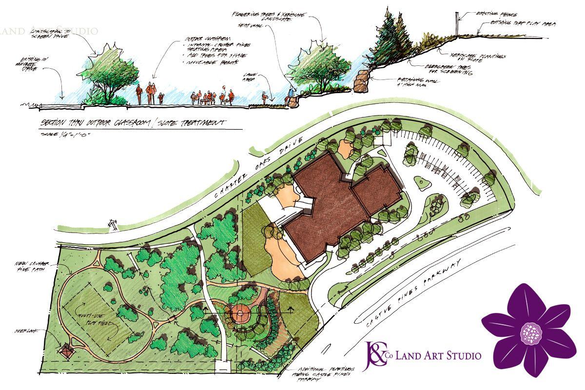 superb landscape design plans site plan | Site plan design ...