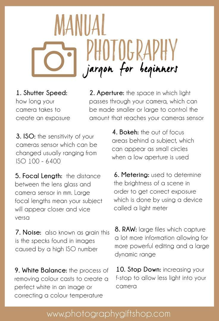 crack the code of manual photography jargon and definitions for beginner photogr…