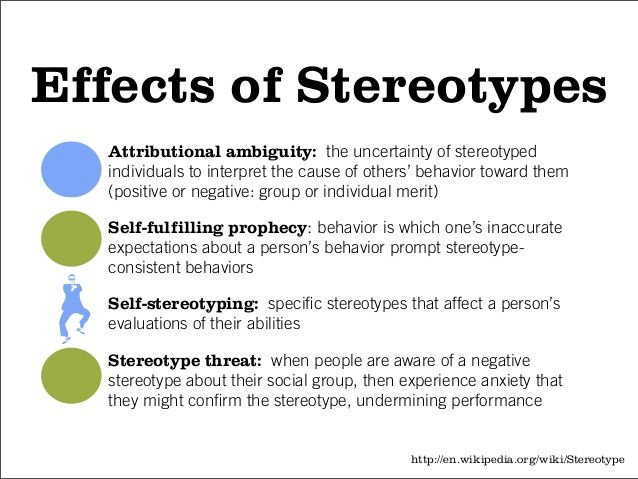 effects of stereotypes   stereotype  essay writing help  effects of stereotypes