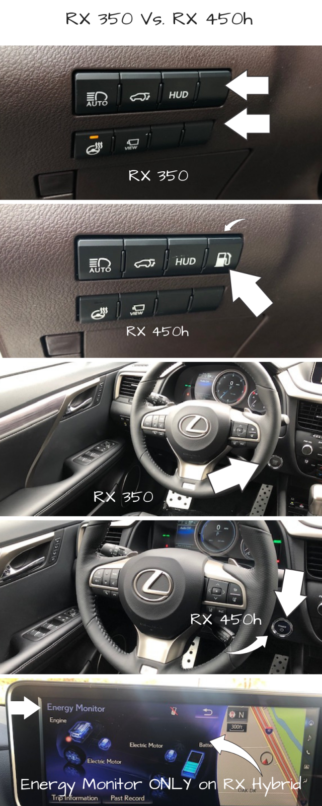 How To Tell The Difference Between The Rx 350 And Rx 450h Lexus Models Lexus North Park
