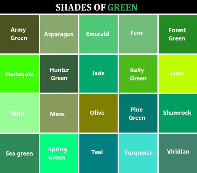 Shades of green - http://goddessofsax.tumblr.com/post/90618952551/heres-a-handy-dandy-color-reference-chart-for-you