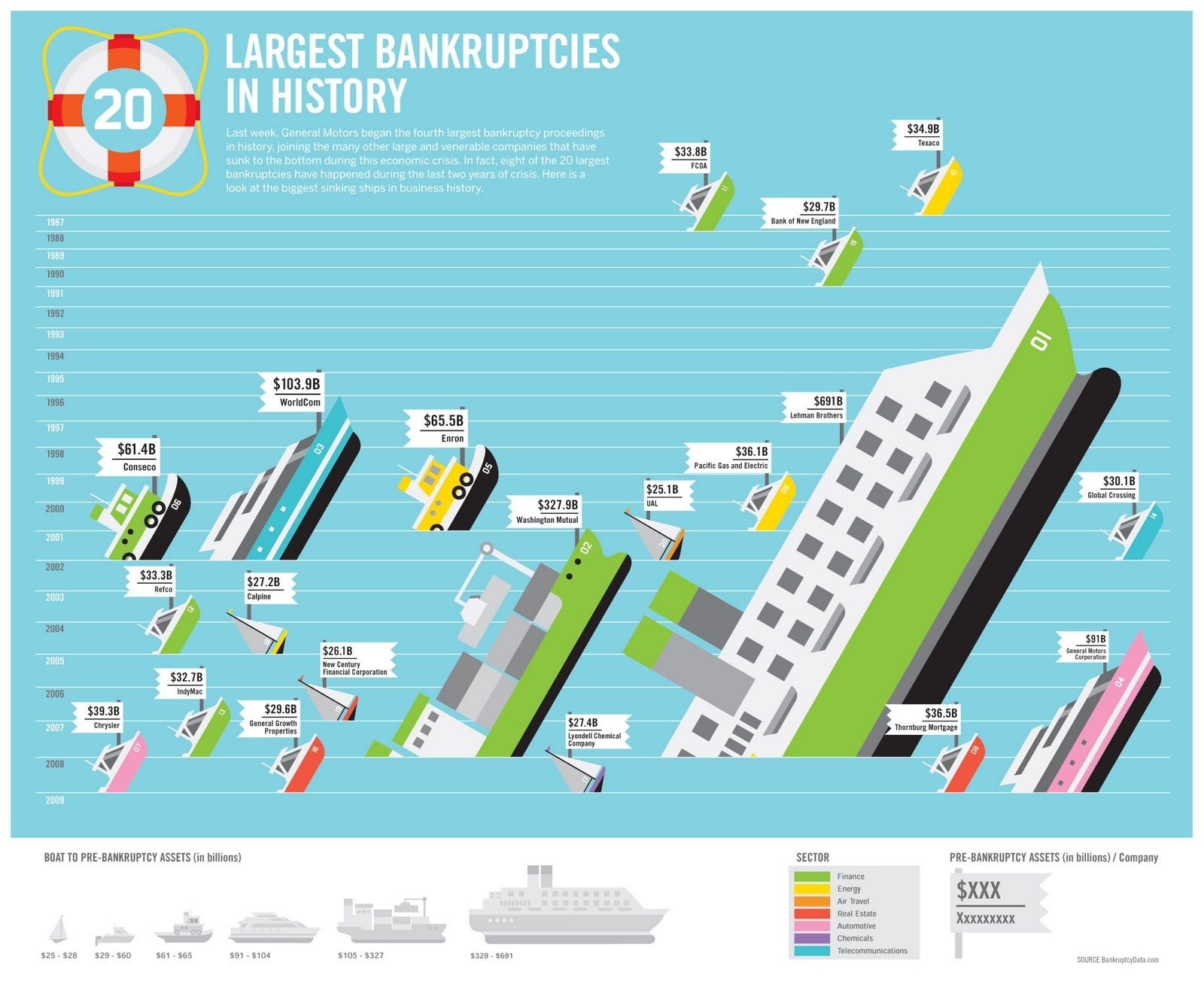Cool Infographic | Visualized | Pinterest | Infographics and Infographic