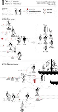 La Ilíada: Contraataque troyano