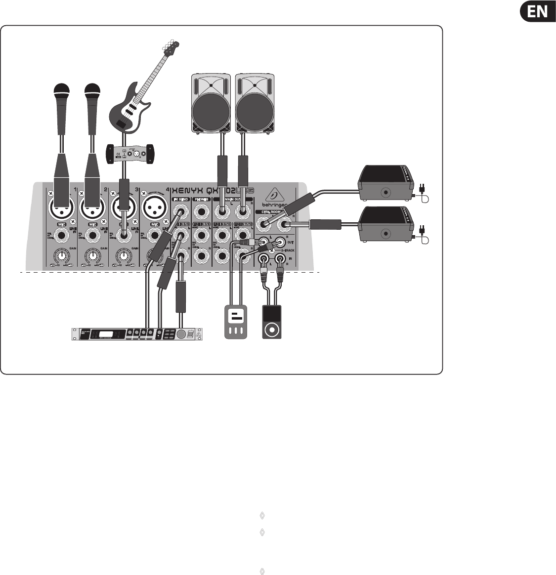 Page 11 Of Behringer Mixer Qx1002 User Guide Manualsonline Com User Guide Mixer Users