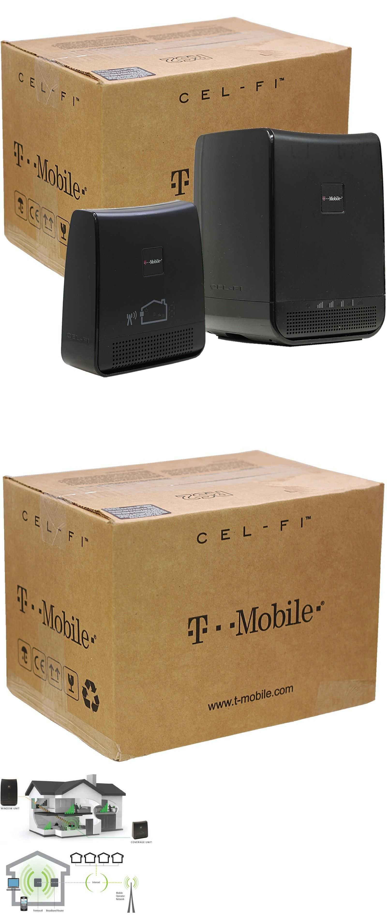 Signal Boosters 68030: Tmobile Nxt Cel-Fi-Rs2 Indoor 3G 4G
