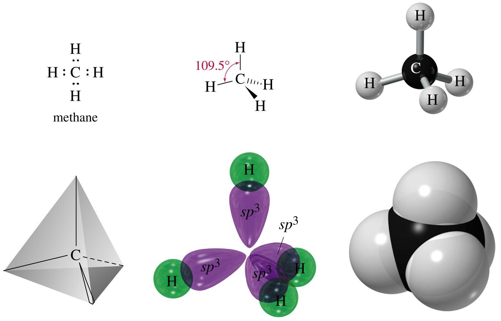 стоит модель молекулы метана картинка поздравляю