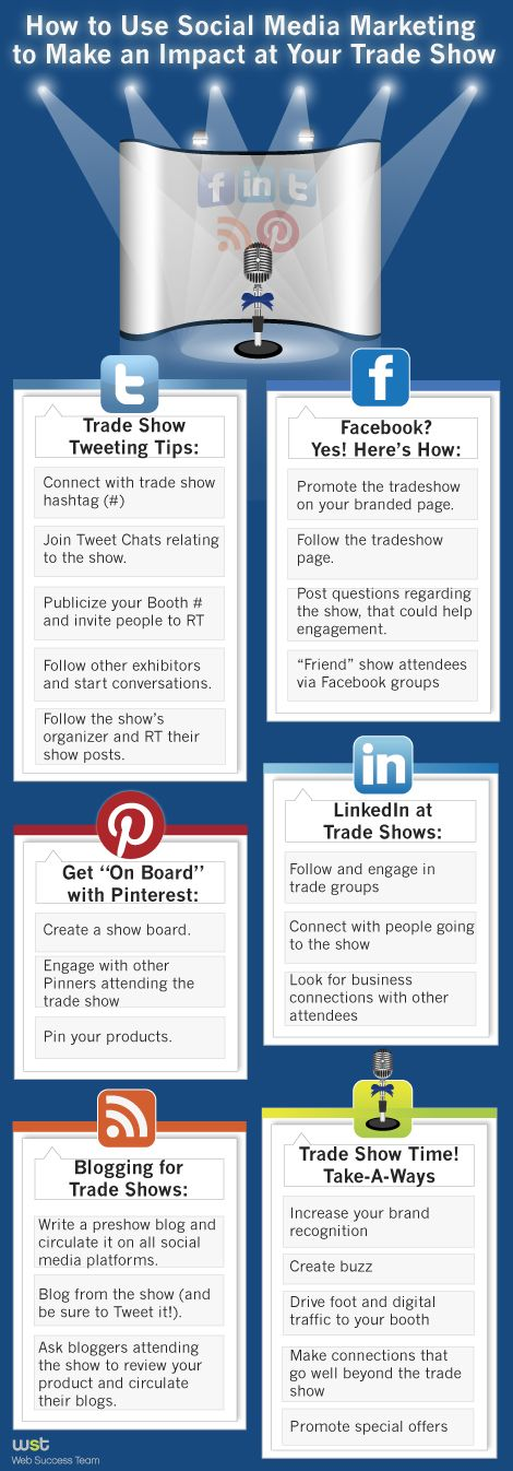Infographic - How to Use Social Media Marketing to Make an Impact on Your Trade Show