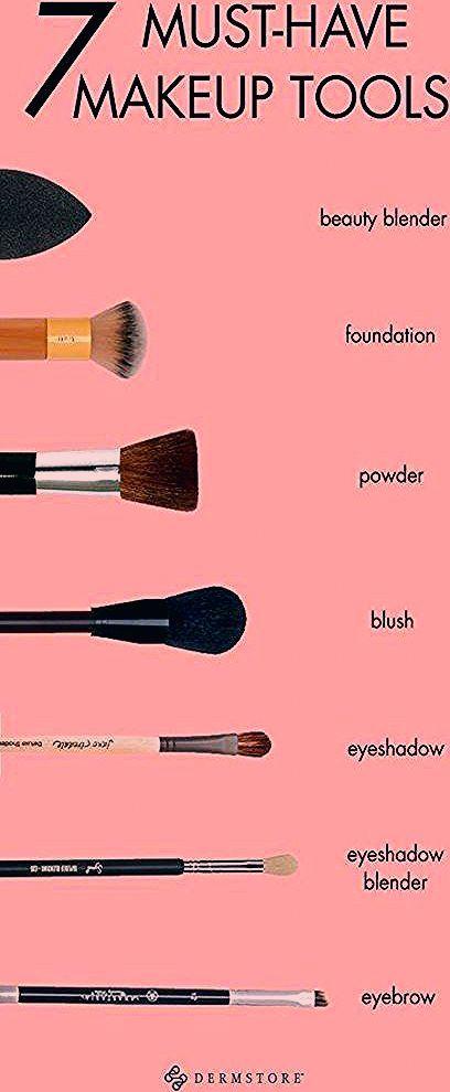 Photo of 46+ Ideas Makeup Tutorial For Beginners Lipstick Eyeshadows