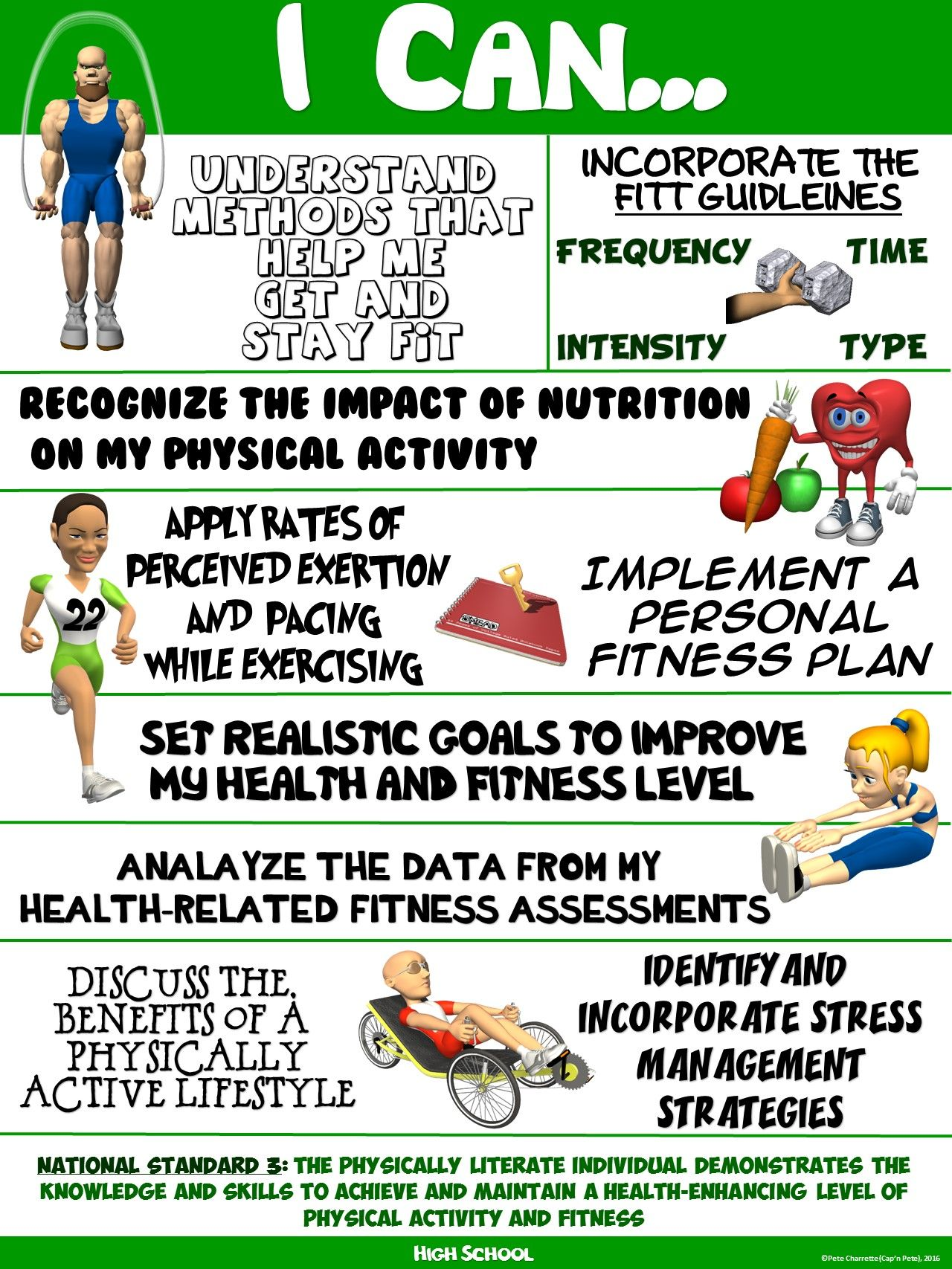 Pe Poster I Can Statements High School Version Standard 3 Health Fitness I Can Statements Elementary Physical Education School Health