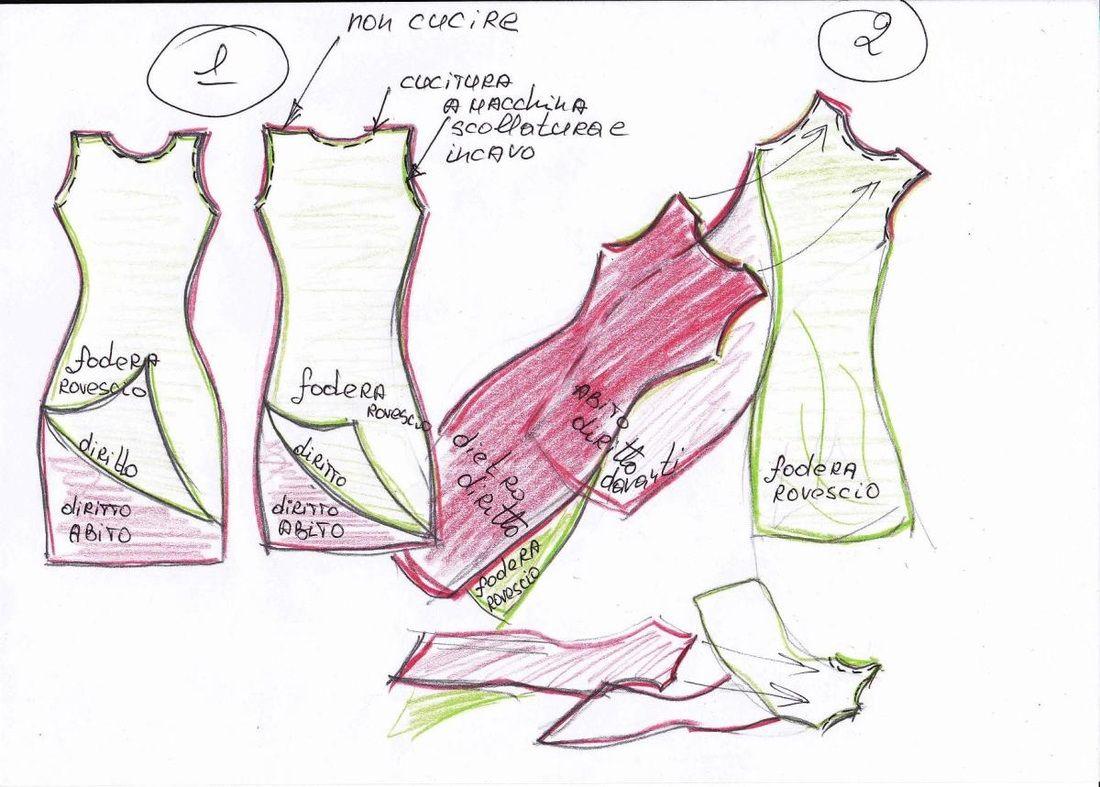 Connu come cucire fodera in abito tubino, come foderare un abito, abito  SO05