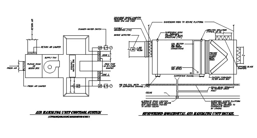 Air Handling Unit Control System Is Given In This Autocad 2d Dwg Drawing File Download The 2d Autocad Dwg Drawing File Control System Hvac System The Unit