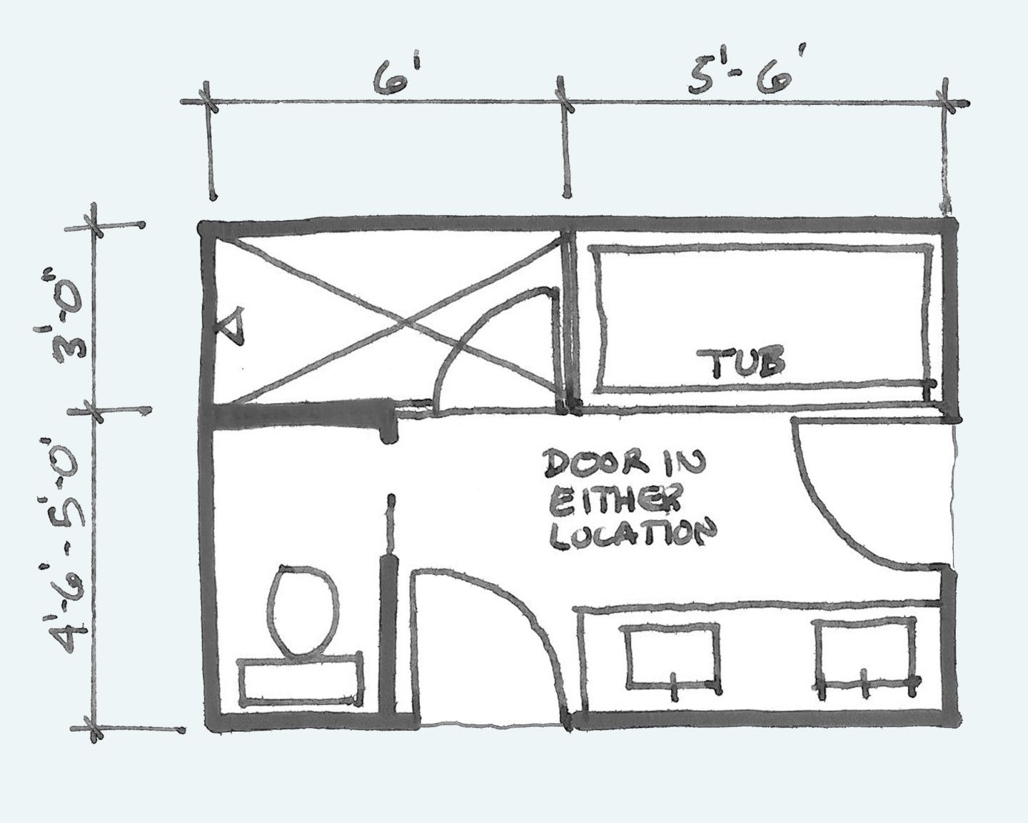 Common Bathroom Floor Plans Rules of Thumb for Layout