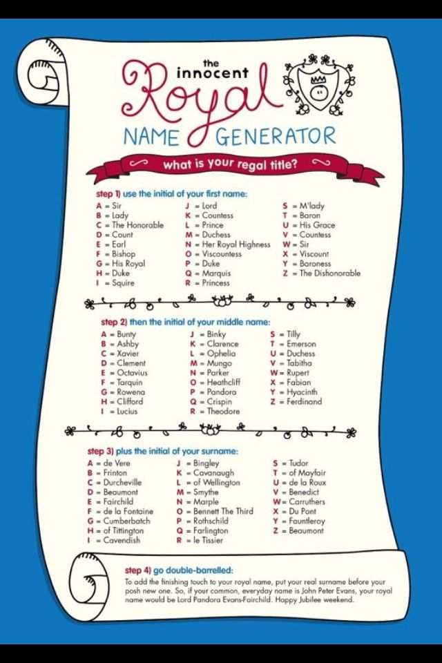 The Royal Name Generator courtesy of Innocent Smoothies.