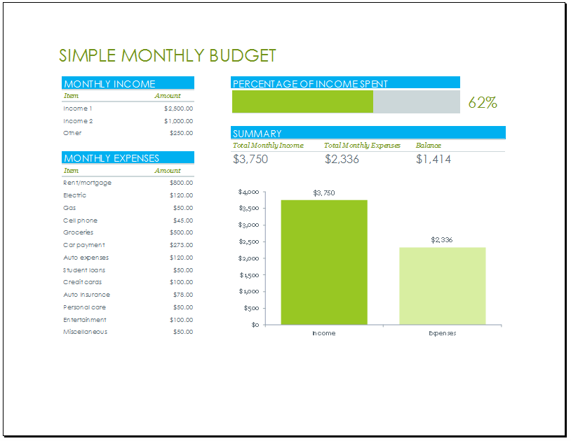 monthly personal budget excel