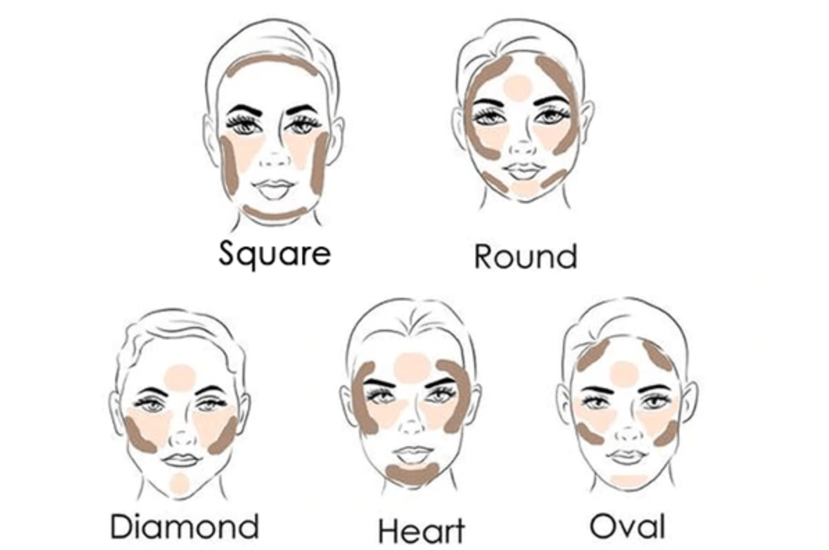 Photo of How to Contour Any Face Shape | The LimeLife
