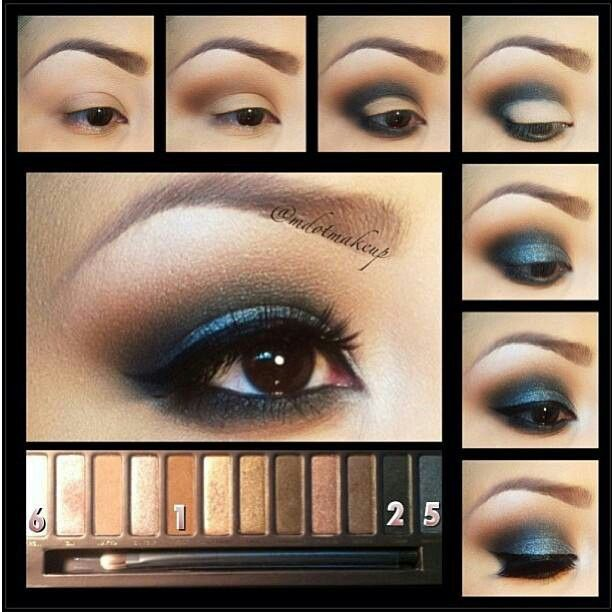 Mini~How to Palette!!!