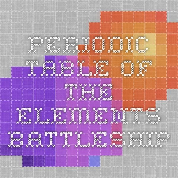 Periodic table of the elements battleship my classroom ideas periodic table of the elements battleship urtaz Images