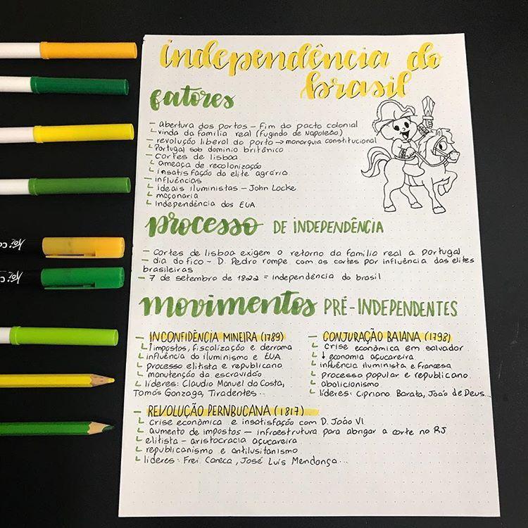 Em Homenagem Ao Feriado: Resumo De Independência Do Brasil