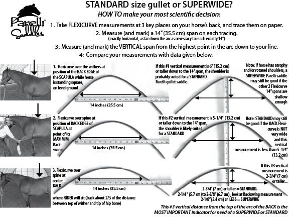 Tree gullet sizing chart from parelli saddles also horse clothes rh pinterest