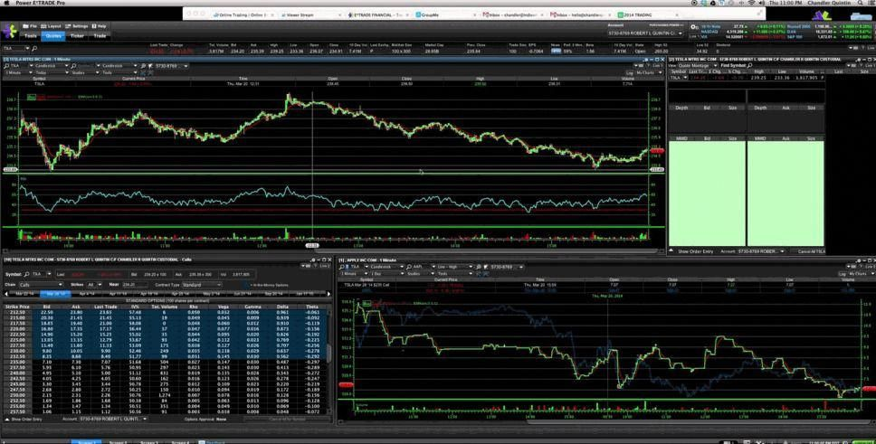 Stock Option Trading Forex Trading Trading Signals Forex