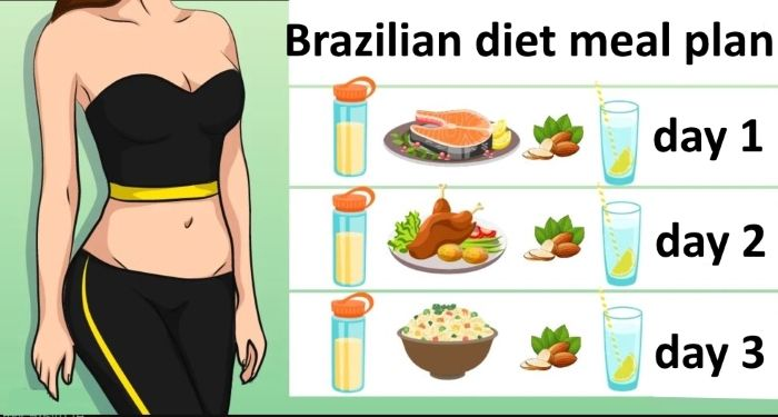 Brazilian T Lose Up To 22 Pounds