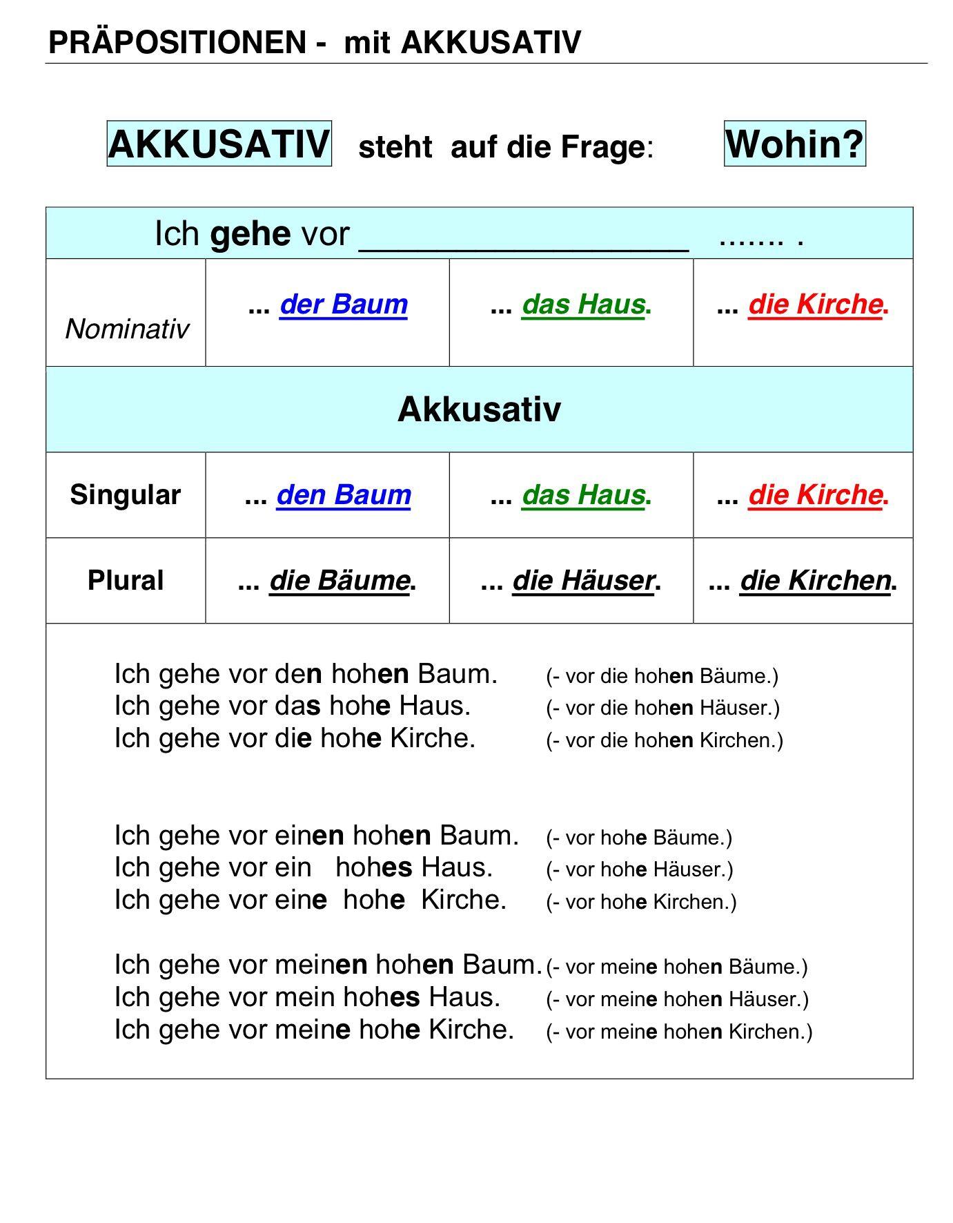 Pr positionen mit akkusativ f r deutsch lernen for Prapositionen mit akkusativ