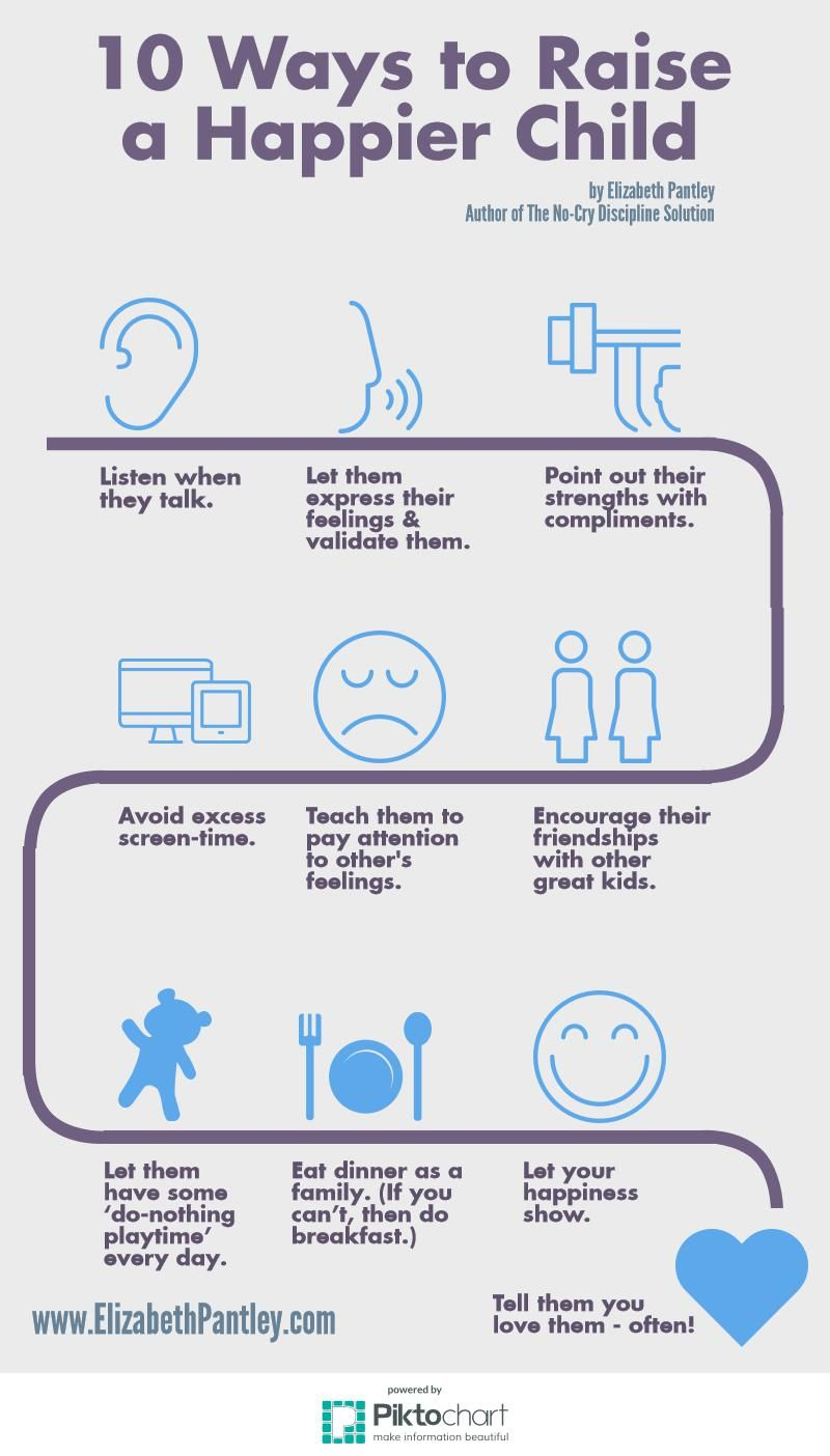 10 Ways to Raise a Happier Child | Elizabeth Pantley - The No-Cry Solution