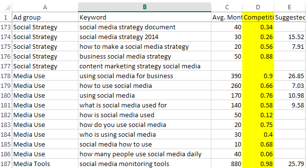 10 Timeless Keyword Research Tips Social Strategy Social Media Business Social Media Strategies