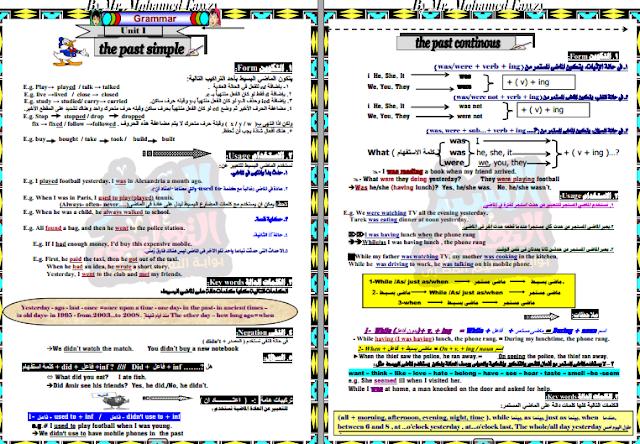 مذكرة قواعد اللغة الانجليزية للثالث الثانوى لمستر محمد فوزى منهج 2019 |  English grammar, Grammar, Memorandum